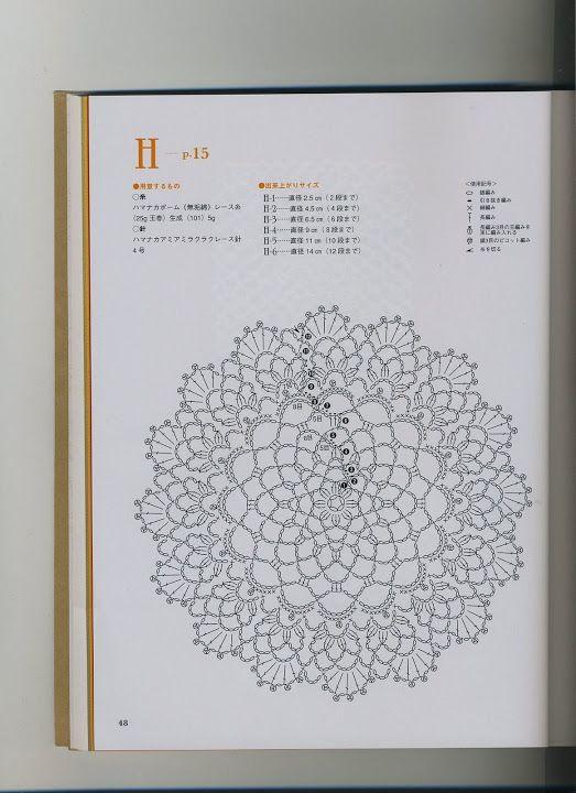 crochet japones - Annie Mendoza - Picasa 웹앨범 | Portavasos ...