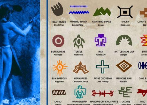 Nativeamericansymbolforlove Thumb4310indiansymbols Detail