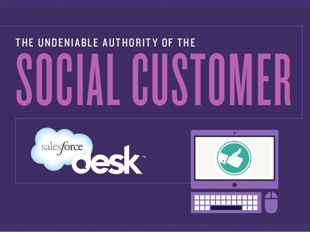Example of excellent powerpoint design.  The Undeniable Authority of the Social Customer by Desk via slideshare