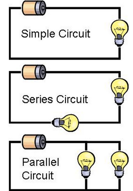 Electrical Circuit Lesson Plans Basic Electrical Engineering Electrical Engineering Humor Circuits Science