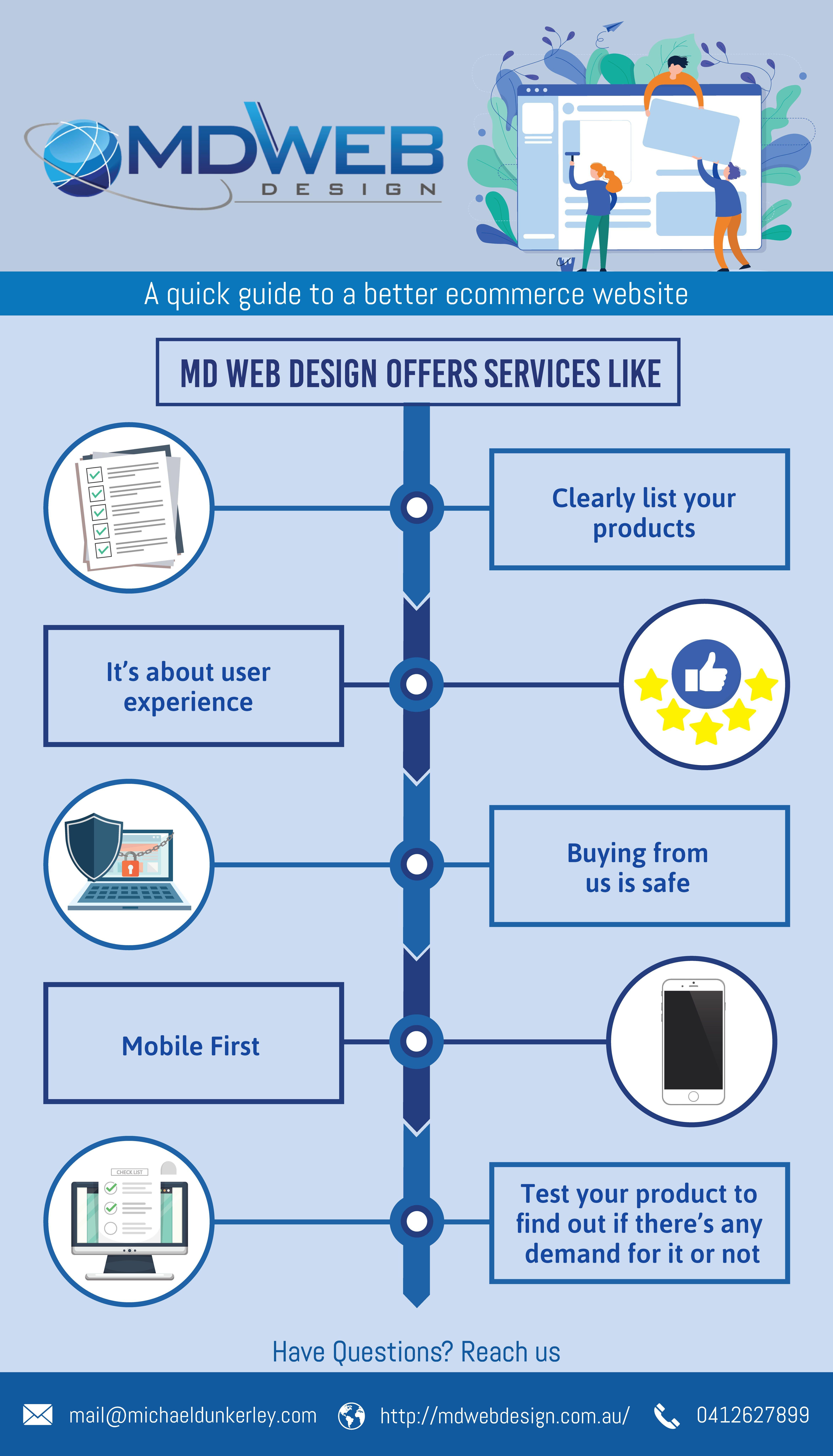 Seo Services Australia Web Design Services Seo Services Web Design