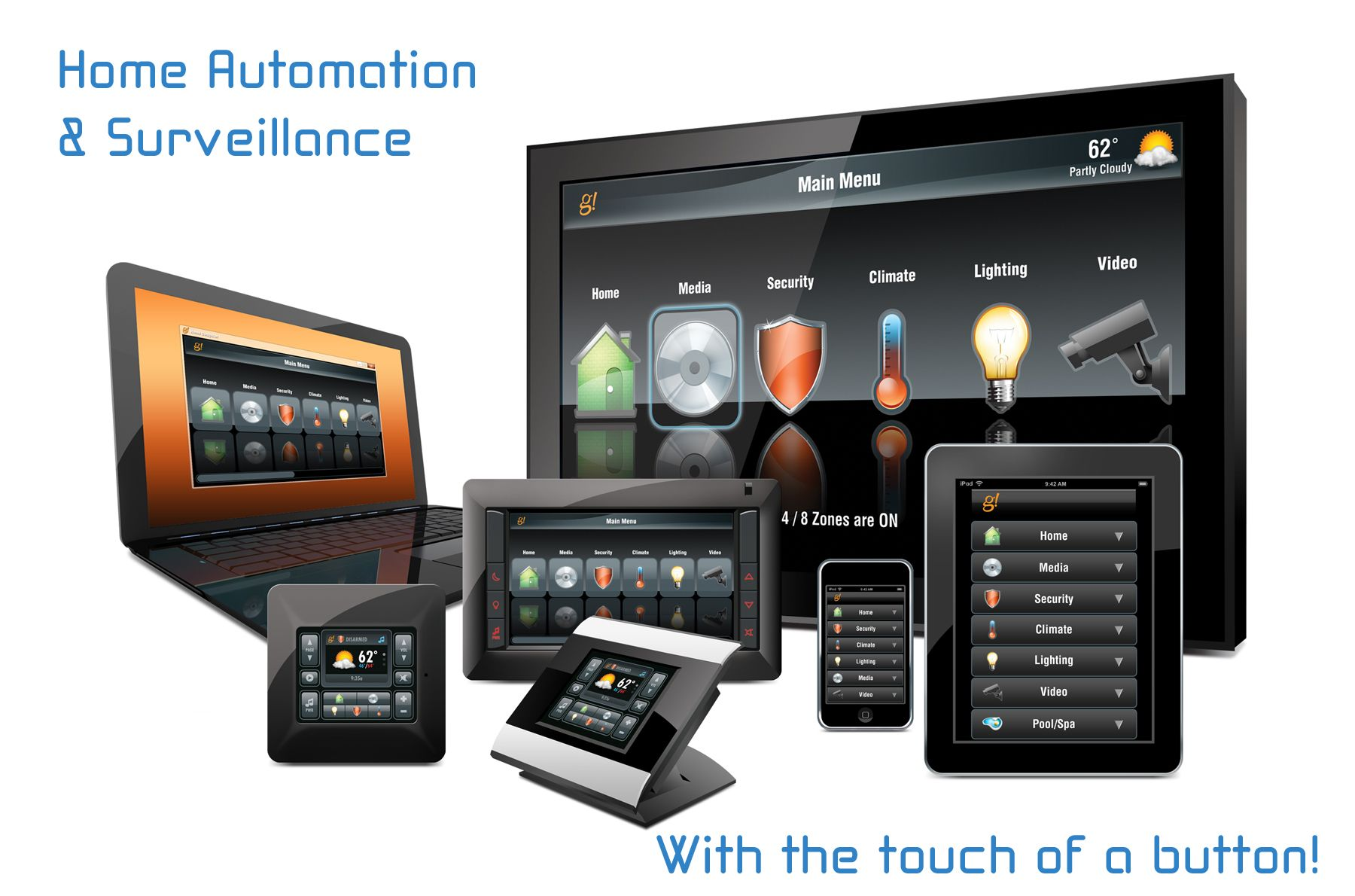 Best Of Smart Home Automation System