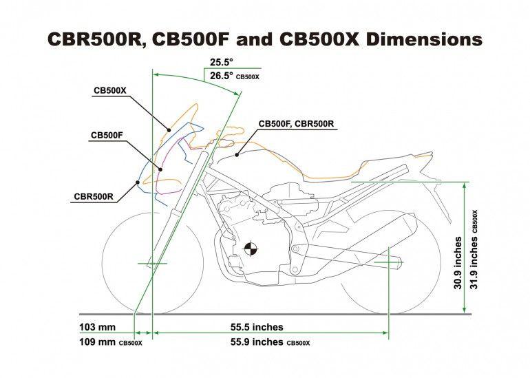 Comparison Of Models In The 500 Series Gravity Design Honda Cb 500