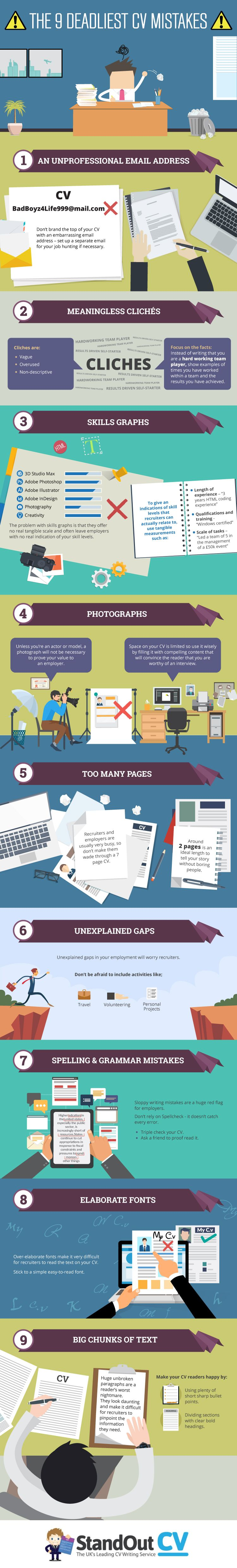 The 9 Deadliest CV Mistakes #Infographic