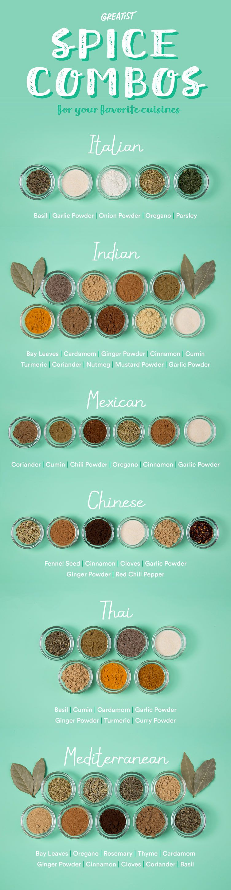 A Visual Guide to Spice Combos So You Can Season Like a Champ #cookingtips