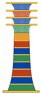 The Djed pillar represents the concept of 'stability' and is the symbolic backbone of the god Osiris.
