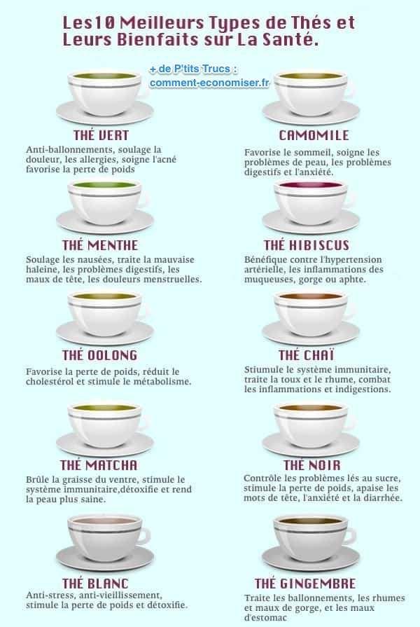 les 10 meilleurs types de th et leurs bienfaits sur la sant detox teas and food. Black Bedroom Furniture Sets. Home Design Ideas