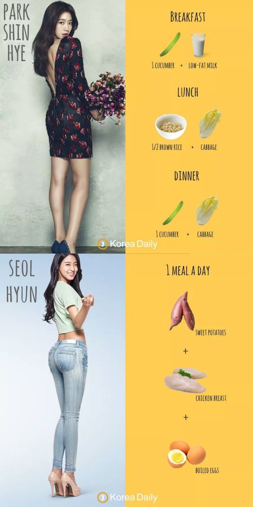 Curious about Celebrities' Diet Tips Such as Suzy, Seolhyun, Kang Sora and Park Boram