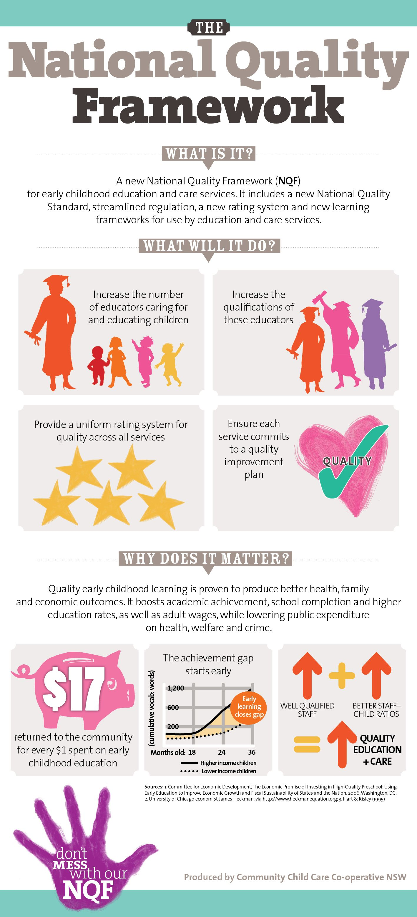 A New National Quality Framework For Early Childhood Education And Care Servic Early Childhood Education Activities Learning Framework Early Childhood Learning