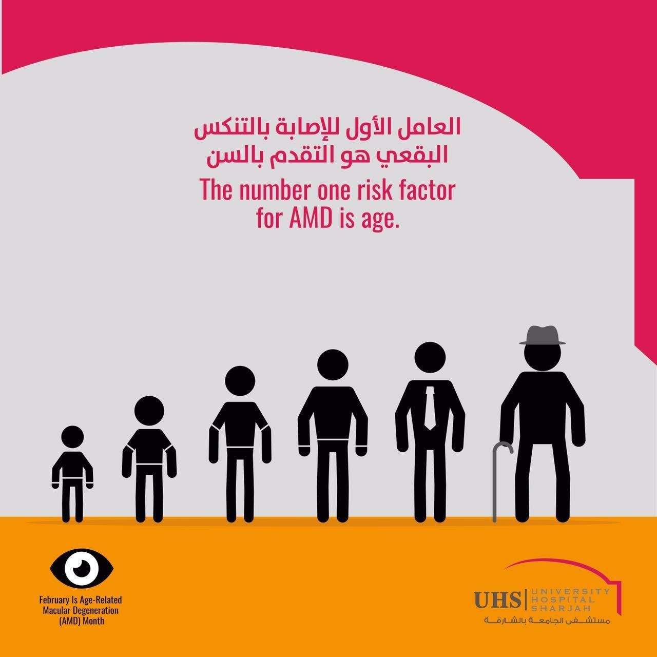يعاني ثلث البالغين من العمر فوق ال75 عاما من مرض التنكس البقعي حيث أن العامل الأول للإصابة هو التقدم بالسن One Awareness Month Macular Degeneration Awareness