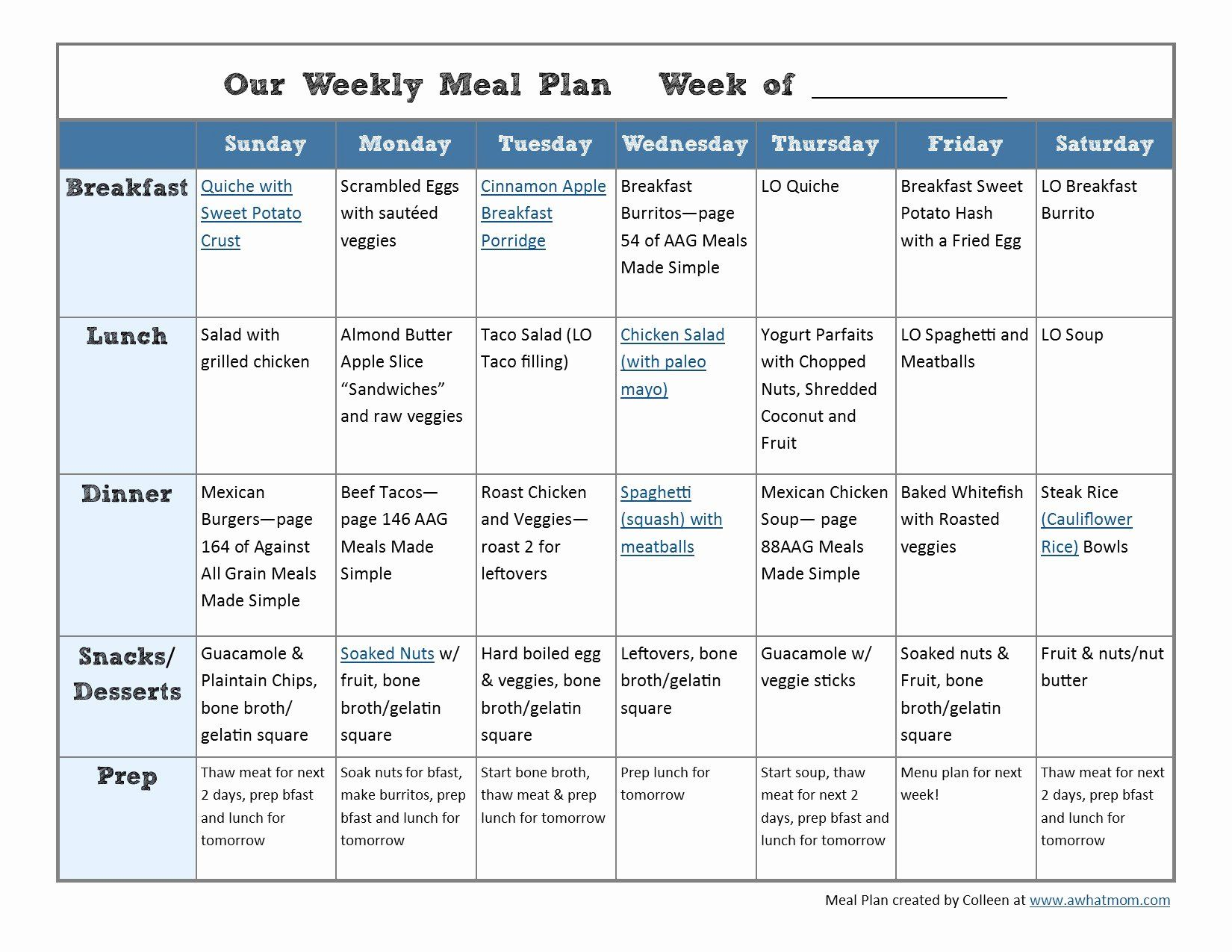 40 whole 30 Meal Plan Template in 2020 (With images