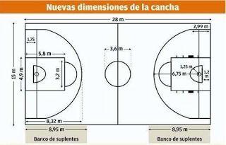 7 Ideas De Deportiva Medidas Cancha De Futbol Cancha De Basket Canchas