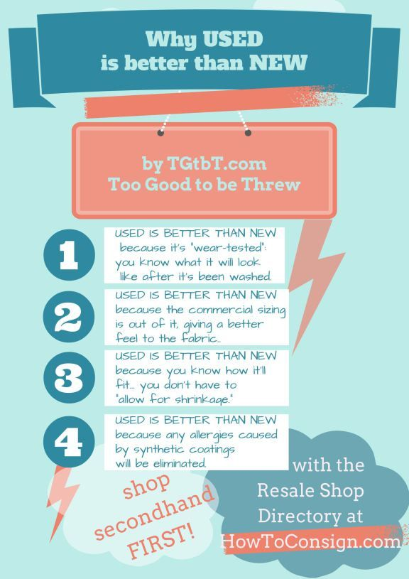 How To Consign Turning Your Cluttered Closets Into Cash Thrifting Classic Wardrobe Essentials Infographic