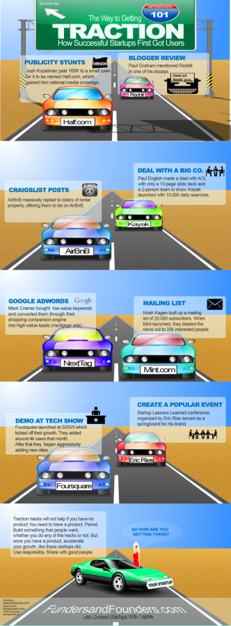 Get Some Traction Going Startup Infographic Start Up Business Start Up