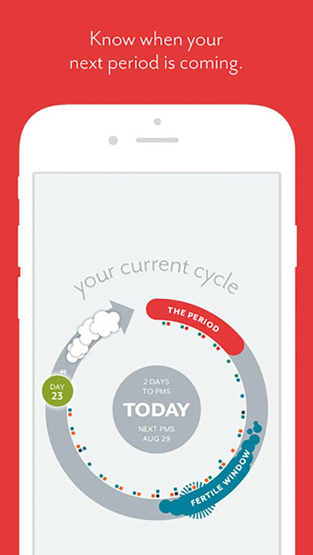 Smart Apps Keep Track of Your Period Each Month (With