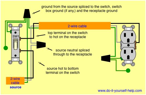 wiring diagram, switched receptacle outlet Diy router