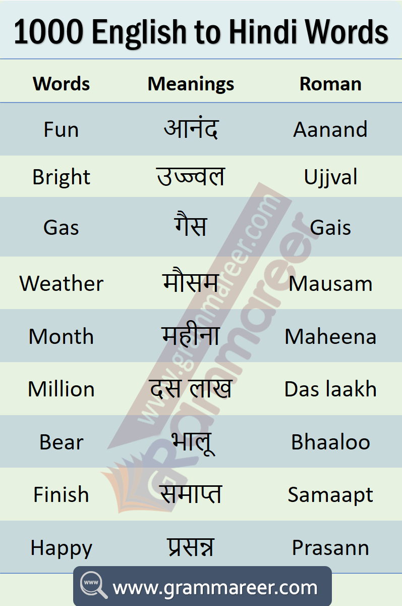 Insurance Meaning To Hindi