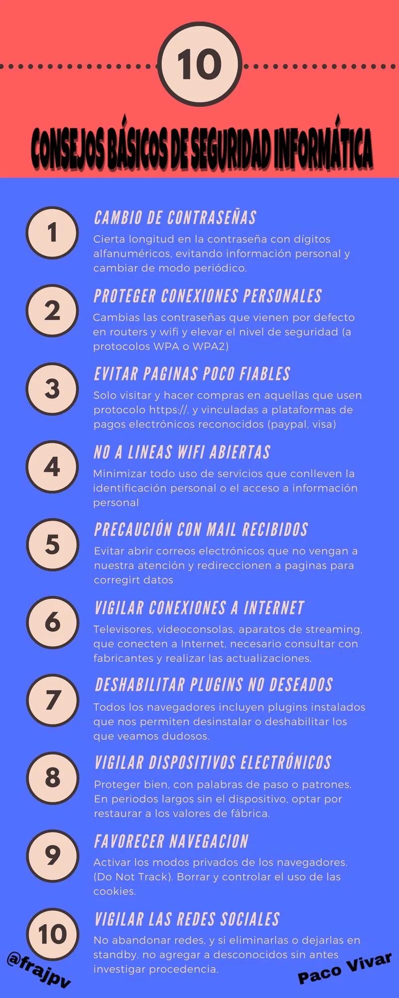 Como Cambiar La Contraseña Del Wifi Claro 10 Consejos Basicos De Seguridad Informatica Infografia