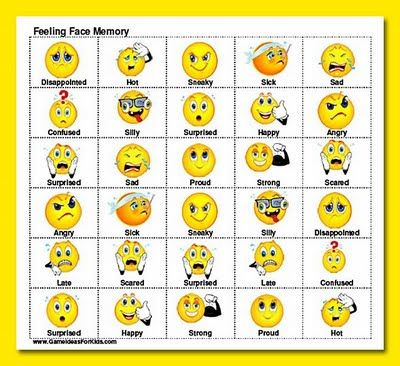 Feelings Faces Chart Emotions Clipart Free Clipart  WriterS