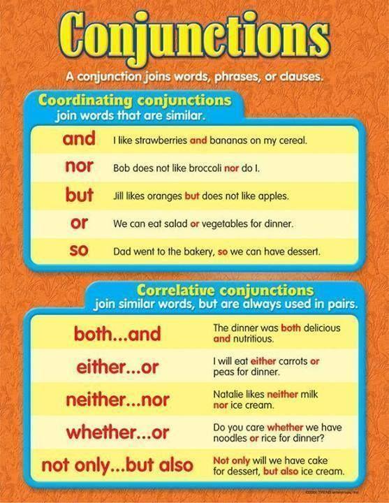 Forum | ________ Learn English | Fluent LandMost Common Conjunctions | Fluent Land