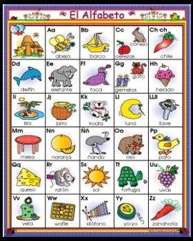 All Free Teacher Resources Weekly Freebie Free Pre K Resource Spanish Alphabet Charts Spanish Alphabet Chart Spanish Alphabet Alphabet Charts