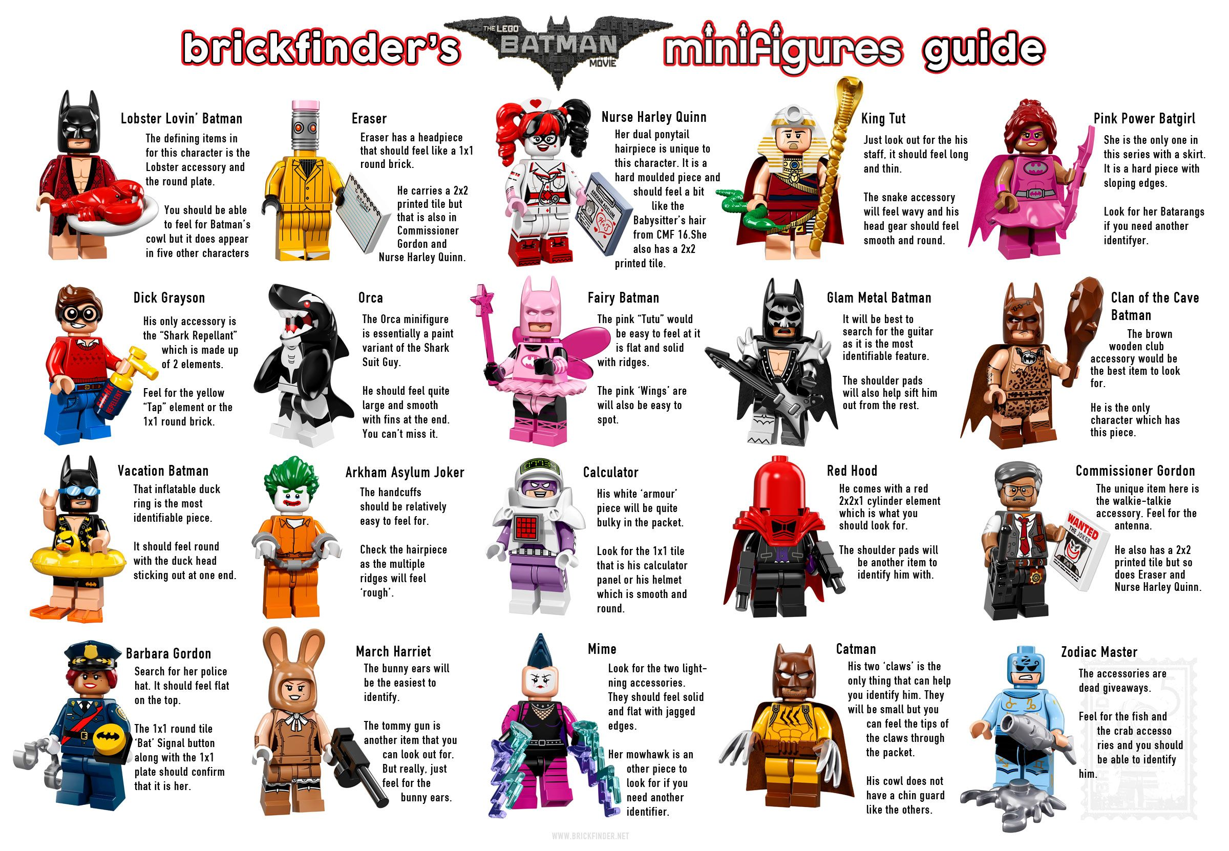 Here Is The Lego Batman Movie Minifigure Feel Guide To Help Anyone Who Is Trying To Identify The Differen Lego Batman Movie Lego Batman Minifigures Lego Batman