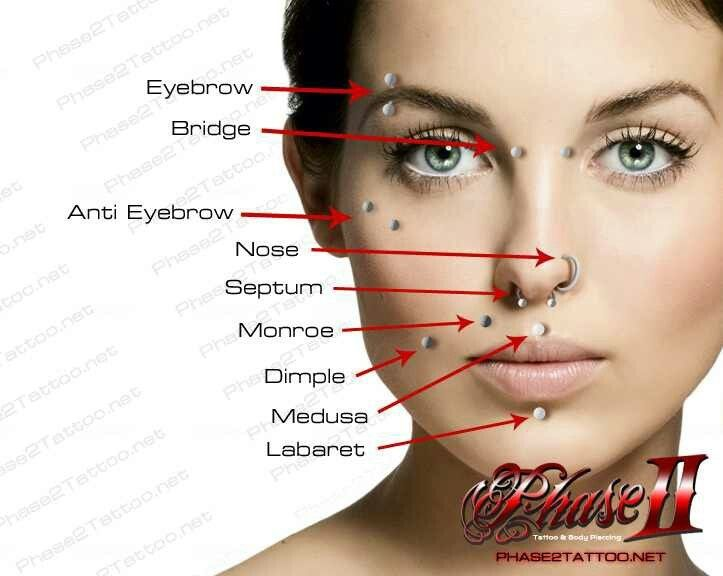 Facial piercings photos