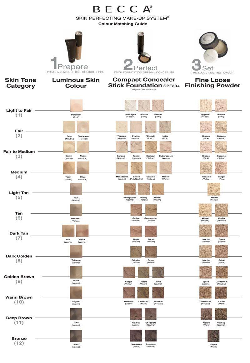 becca Colour_Matching_Guide.jpg | Face Beats | Pinterest | Colors ...