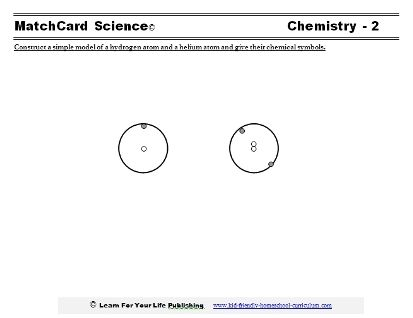 Begin Teaching Chemical Symbols And Atomic Number With The Hydrogen