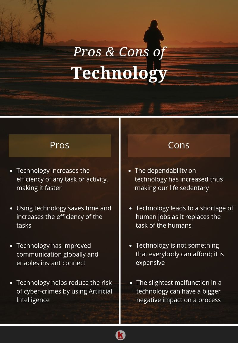 Pros And Cons Of Technology Redalkemi Technology Technews Tech Artificial Intelligence Technology Technology Artificial Intelligence