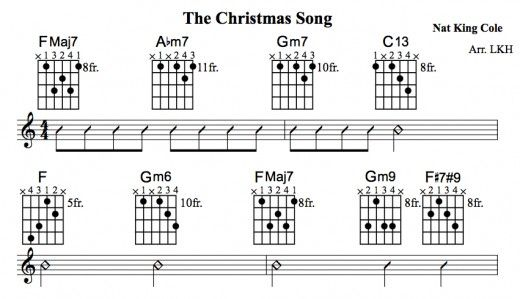 The Christmas Song (Chestnuts Roasting On An Open Fire) arranged for guitar. Chords, tab, melody ...