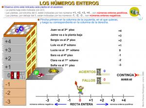 Matetic El Ascensor Y Los Números Enteros Numeros Enteros Ejercicios De Calculo Resta De Numeros Enteros