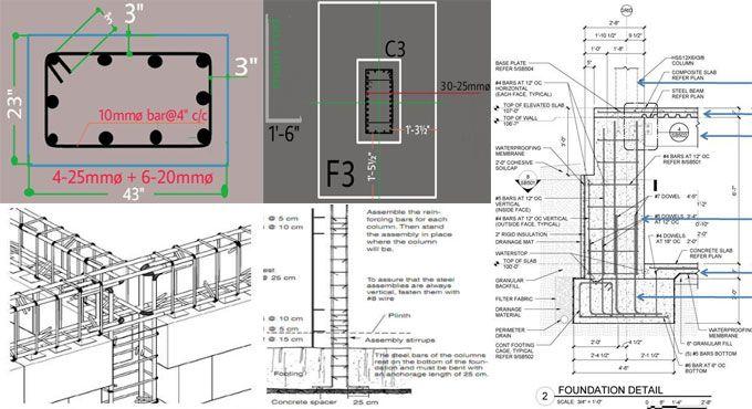 Detail Process For Positioning Steel Reinforcement Of Neck Column