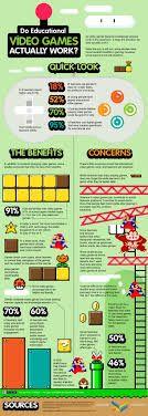 videogame infography - Buscar con Google