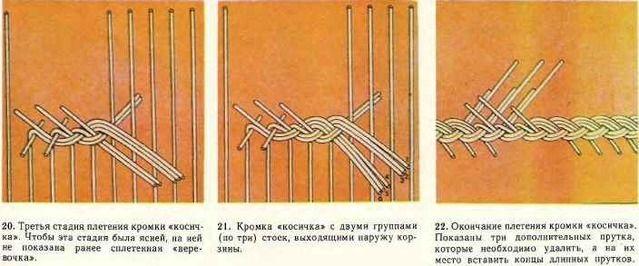 схемы плетения из газетных трубочек: 25 тыс изображений ...