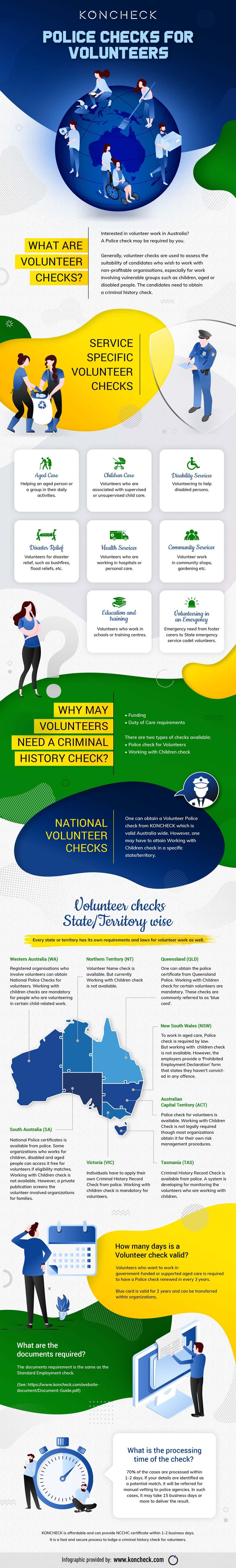 Why It Is Important For A Volunteer To Obtain A National Criminal History Check Infographic Volunteer Infographic Infographic Volunteer Jobs