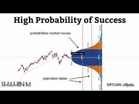 Commodity blockchain trading platform mclean va
