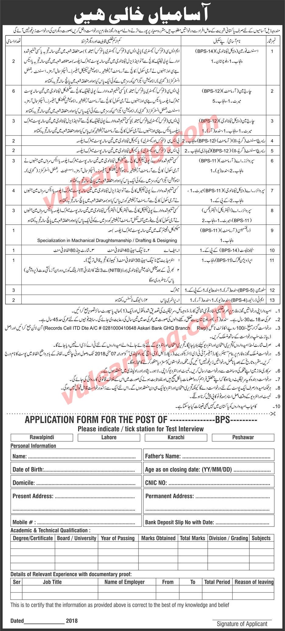 ghq rawalpindi jobs 2018 pak army civilian vacancies application