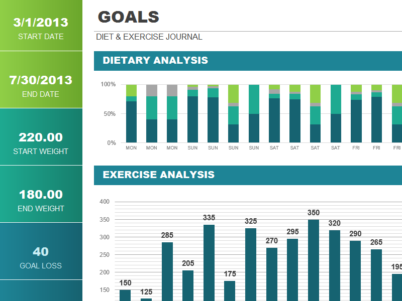 great excel spreadsheet track your weight exercises and even food