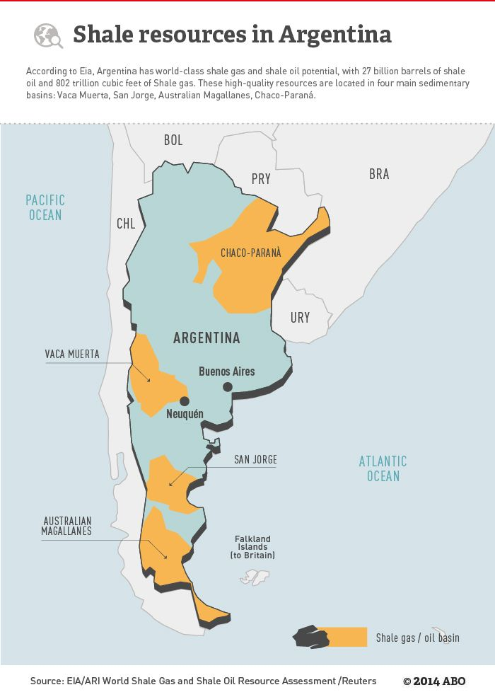 According To The EIA Argentina Has Worldclass Shale Gas And - Us shale plays map eia
