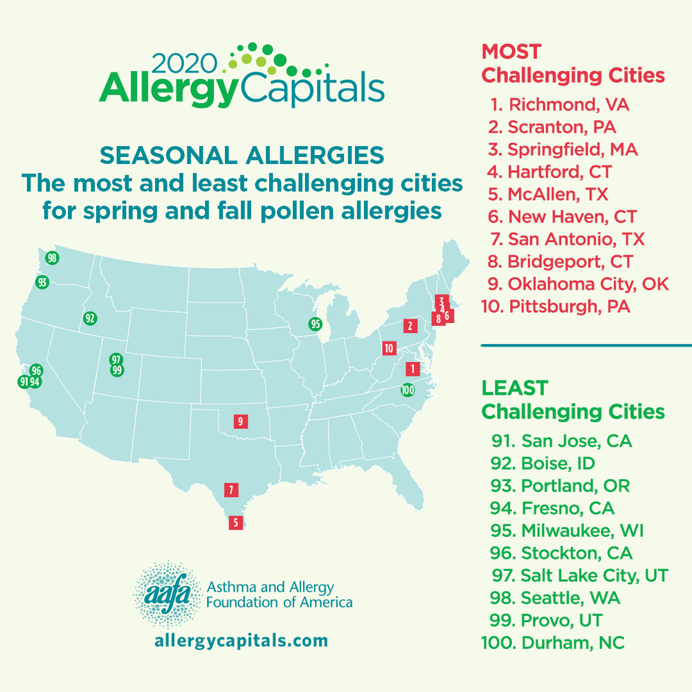 The 100 Most Challenging Places to Live with Allergies in