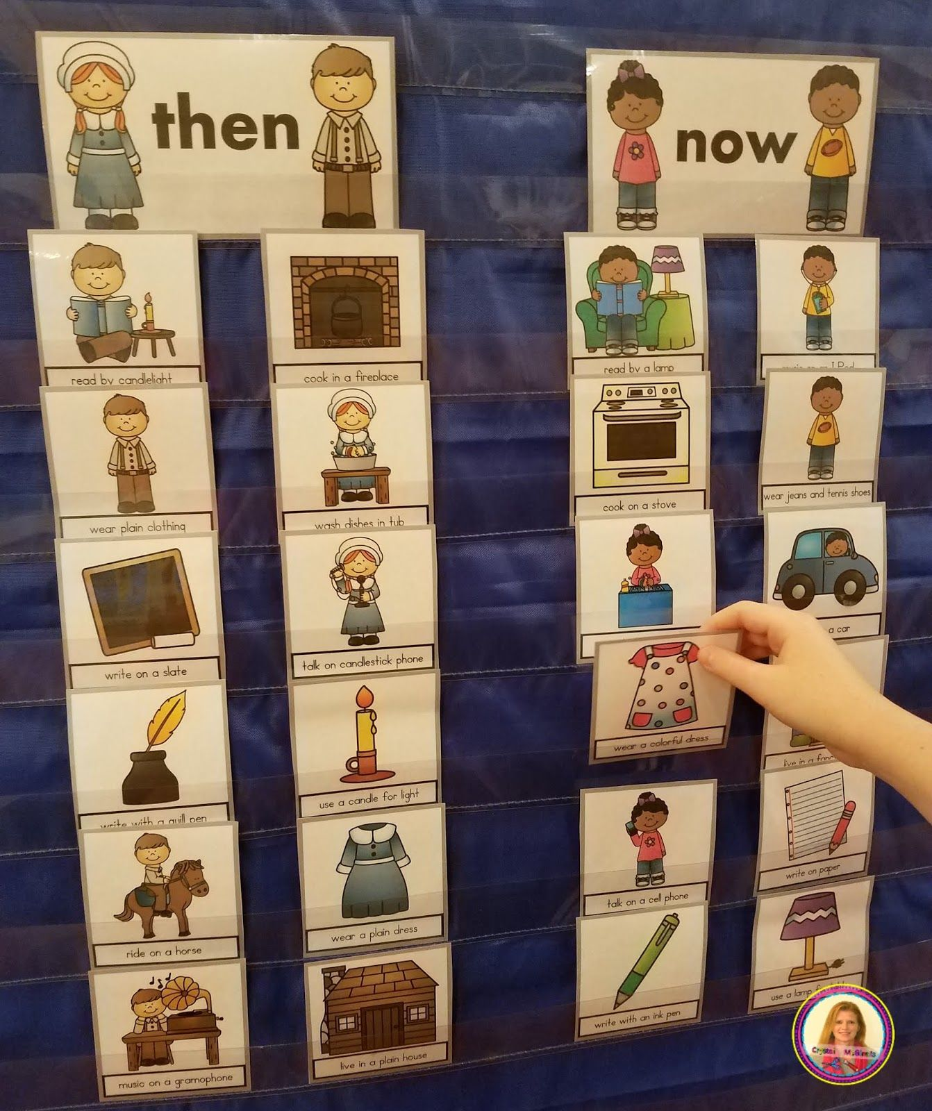 Dollar Deals For Your Classroom Then Amp Now Pocket Chart