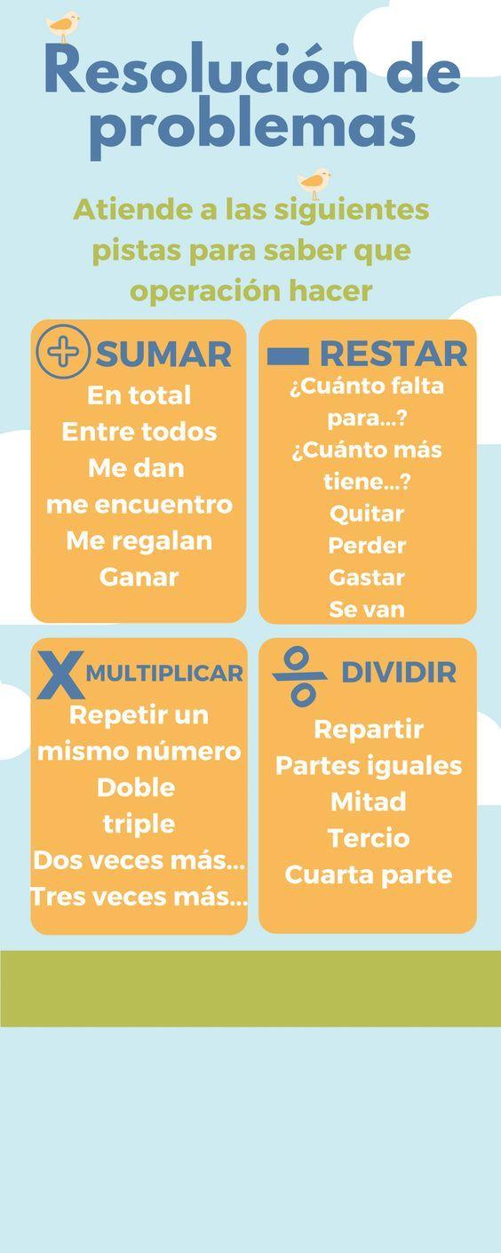 13 Ideas De Palabras Claves De Suma Resta División Y Multiplicación Primaria Matematicas Educacion Matematicas Problemas Matemáticos