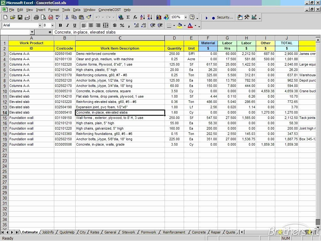 Construction Checklist Template Excel Beautiful Free