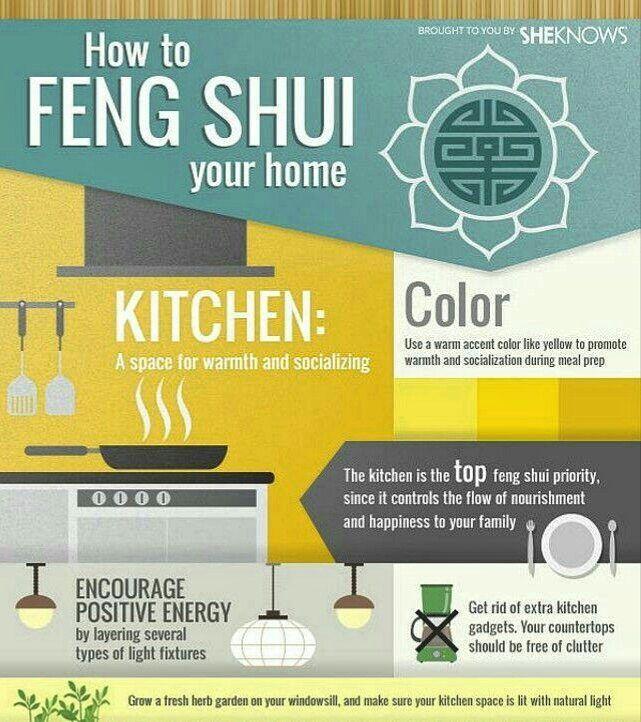 Another Special Edition FENG SHUI Source Pinterest fengshuiabout - feng shui garten bagua
