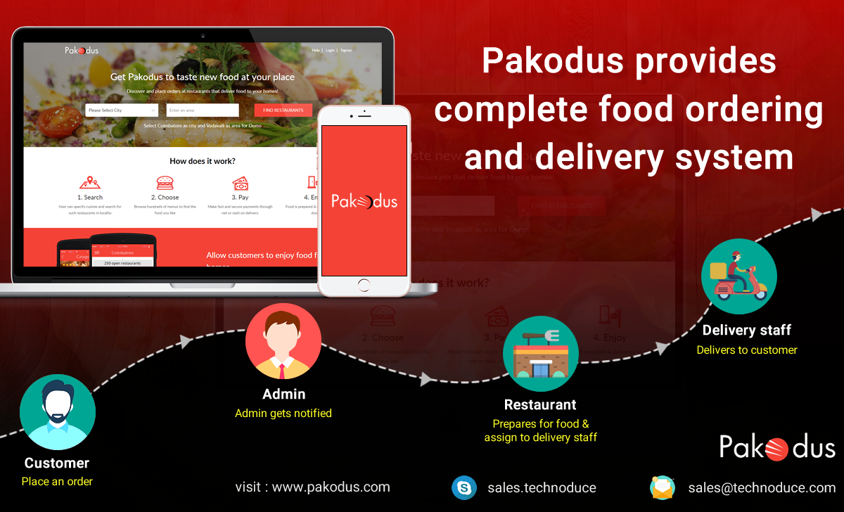 Pakodus provides the complete online food ordering and