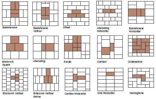 Floor Tile Pattern Generator Gurus Floor