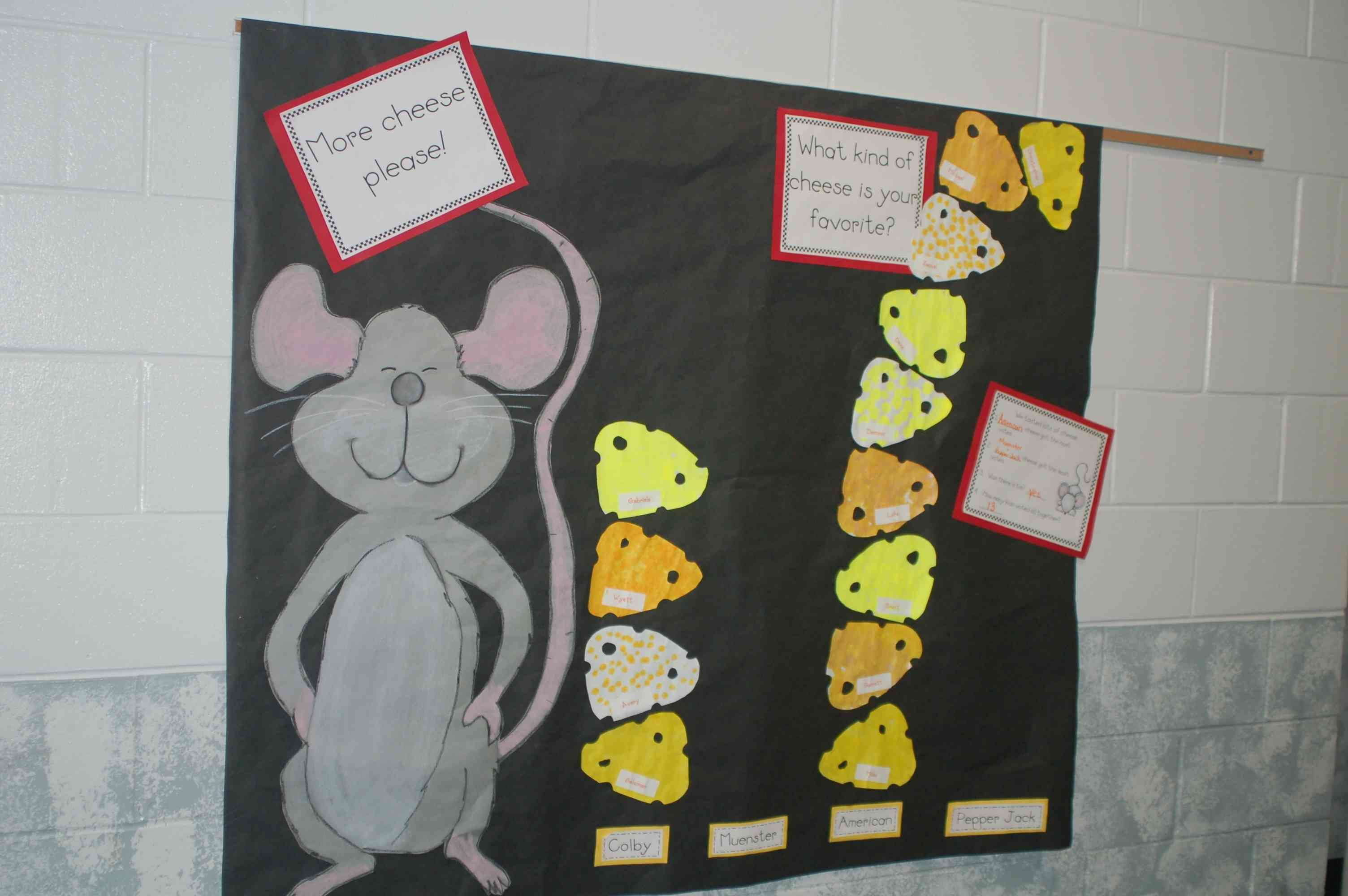 Missy Mouse Glyph About Different Cheeses That Kids Like