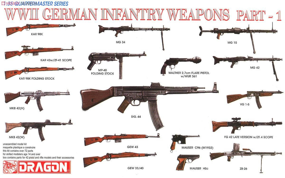 WWII German Infantry Weapons Part 1 (Plastic model) | Guns ... German Ww2 Weapons