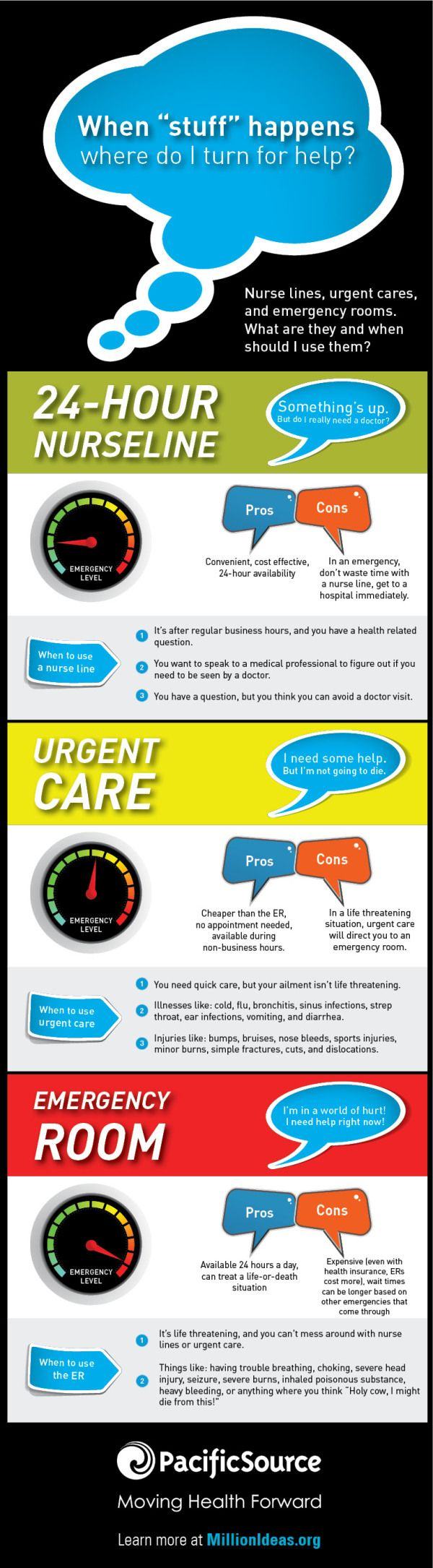 Promotions for Urgent Care Clinics | Proven Advertising Solutions ...